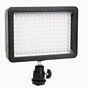 LED-Projektor W126 für WanSen Videokamera