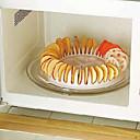 печеный картофель выпечка аппарат
