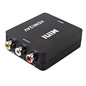 HDMI 1.3 컨버터, HDMI 1.3 to 3RCA 컨버터 Male - Female