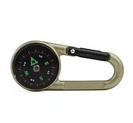 Double Mini Compass