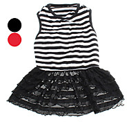 Dog Dress Red / Black / White Summer Stripe