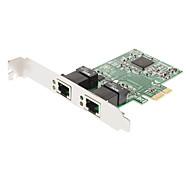 Gigabit Ethernet PCI-Express Crad Series