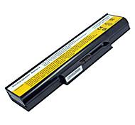 Battery for Lenovo E43 E43A E43G E43L K43 K43A K43G K43P K43S L08M6D23 L08M6D24