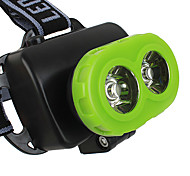 GD33 Single-Mode 3W 2xLED Fishing Headlamp (3xAA, Black+Green)
