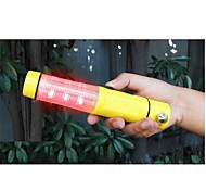 Multi-function Flashlight for Auto-used Torch