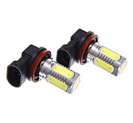 H8 21W LED for Car Lamp
