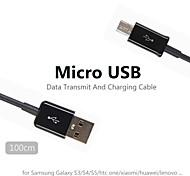 Micro usb cable de datos redonda 1m v8 para Samsung y otro teléfono (colores surtidos)