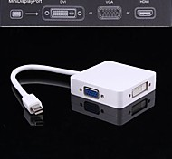 lwm® 3 in 1 mini dp displayport Thunderbolt-naar-DVI-VGA-adapter voor apple macbook hdmi
