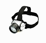 Cap Lights LED Mode Lumens Waterproof LED AAA Camping/Hiking/Caving / Cycling / Hunting / Fishing / Climbing Silver ABS