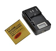 Replacement 3030mAh 3.7V Battery with LCD Battery Charger for Samsung Galaxy S4 ZOOM / C101 / C1010