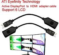 ATI Eyefinity displayport activa al convertidor de HDMI apoyo cable ATI Eyefinity 6 lcd apoyo 3d uhdtv 4k * 2k 20cm