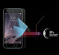 High Quality Ultra-thin Tempered Glass Film Screen Protector for iPhone 6S/6
