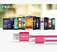 nylon meñique pingao® cable de datos adroid