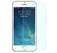 ENKAY Intelligent Smart Touch Tempered Glass Screen Protector Smart Confirm and Return for iPhone 6S Plus/6 Plus