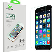 LENTION Arc Edge Tempered Glass Screen Protector Guard Set for iPhone 6/6s Plus