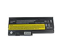 Battery for IBM Lenovo ThinkPad X200 X200S X201 X201S X201i 43R9253 42T4534 42T4535 42T4536 42T4537 42T4542 42t4543