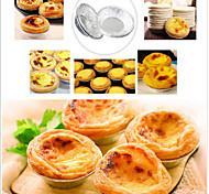 Ustensiles de Cuisine & Pâtisserie Gâteau