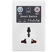 GSM SMS Phone Remote Control Smart Socket Switch Remote Computer Servers Wrought Iron Gate