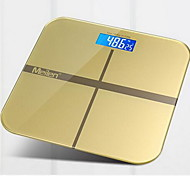 The Scale of Household Electronic Scales