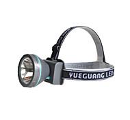 Luci Torce frontali LED 240 Lumens 1 Modo LED Batteria al litio Ricaricabile Campeggio/Escursionismo/Speleologia / Uso quotidiano PVC