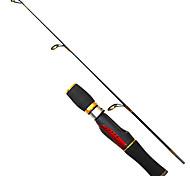 Cana de pesca / Vara de Pesca Rotativa Vara de Pesca de Gelo PE / FRP 0.66 M Pesca no Gelo Haste Preto-OEM
