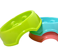 3 colors high quality Anti-choking dog bowl slow food safety and hygiene quality bowl pet cats and dogs feeding supplies