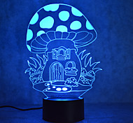 Christmas Mushroom Touch Dimming 3D LED Night Light 7Colorful Decoration Atmosphere Lamp Novelty Lighting Christmas Light