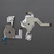 la sostituzione del cavo a nastro flex direzionale set o psp 3000