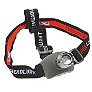 160 Lumen Cree Q5 LED forlygte zoomable Forlygte Lommelygte