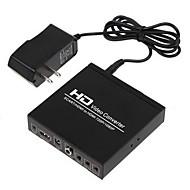 Scart + HDMI a HDMI