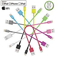 HXINH MFi Lightning to USB Charger SYNC Short Cable for iphone5 6, iPad Air mini, for Power Bank, 20CM, Assorted Colors