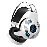 3.5mm Wired  Headphones (Headband) for Computer