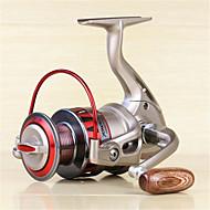 Metal  Fishing Spinning Reel 10 Ball Bearings  Exchangable Handle-DF4000