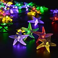 King Ro 10 M 60LED Dip LED Ciepła biel / Biały / RGB / Kolor losowyWodoodporny / Nadaje się do krojenia / Przysłonięcia / Akumulator /