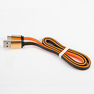 USB 2.0 Type C Plat Draagbaar Kabel Voor Samsung Huawei Sony Nokia HTC Motorola LG Lenovo Xiaomi 100 cm PVC