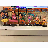 Anime Akciófigurák Ihlette Dragon Ball Son Goku PVC 8 CM Modell játékok Doll Toy
