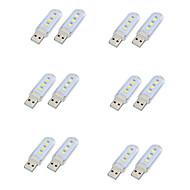 Lyhdyt ja telttavalot LED Night Light USB Valot-1.5W-DC Koristeltu Helppo kantaa - Koristeltu Helppo kantaa