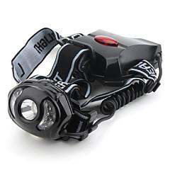 クリーQ5は5色に変化するLED(黒)とヘッドライトを導いた