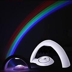 arc-en-conduit projection veilleuse
