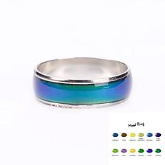 Circle Mood Ring