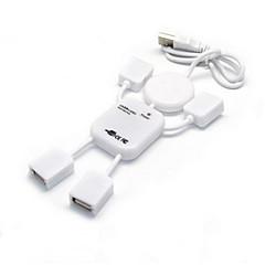 Thuislader Voor iPad Voor mobiele telefoon Voor Andere Pad Voor iPhone 4 USB-poorten Anderen Wit