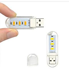 1PCS 5V 1.5W Mini USB Light Warm White White Blue Pink Green