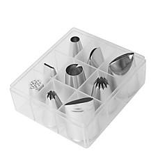 Dessert Decorators 3D Other RVS + A-klasse ABS Other