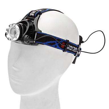 Iluminaci n linternas led linternas de cabeza led 450 - Linternas de cabeza ...