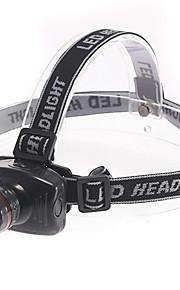 Hovedlygter LED 3 Tilstand 180 Lumens Justerbart Fokus Andre AAA Multifunktion - Andre , Sort Plastik