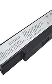 הסוללה 4400mAh לAsus 70-70-NX01B1000Z NXH1B1000Z 70-NZY1B1000Z (10.8V, שחור)