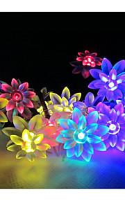 1 Soldrevne LED-lamper 100 lm Varm hvit / Naturlig hvit / RGB SMD Vanntett <5V V 1 stk