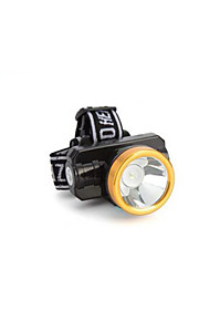 High-power LED Headlamp   (Power Type Rechargeable)