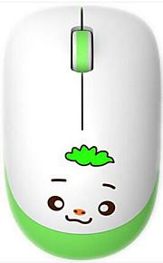 Kontormus USB 1200 Andet
