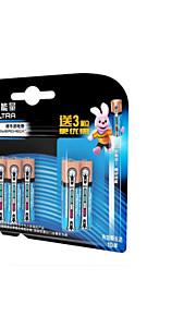 Duracell AAA-batteri 1.5V för blodtrycksmätare / blodsockermätare / elektriska leksaker 12 förpackningar
